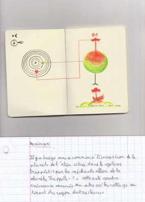 Traduction des dessins de l'alien